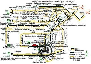 Beijing Capital International And Nanyuan Airport
